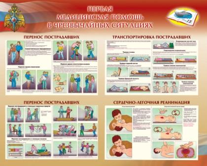 Перечень документов, разрабатываемых в образовательных учреждениях по гражданской обороне и чрезвычайным ситуациям.